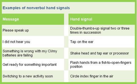 hand signals box 2011 0921.JPG